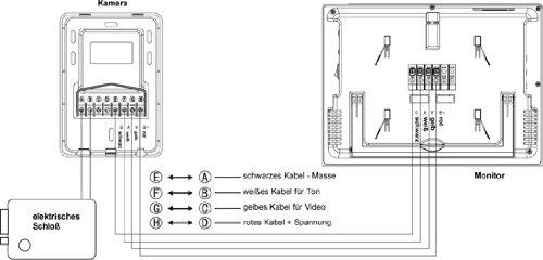 Türsprechanlage TSA4 schwarz/chrom - Komplett-Set mit Aufzeichnung/Speicher-Funktion - Video Gegensprechanlage7